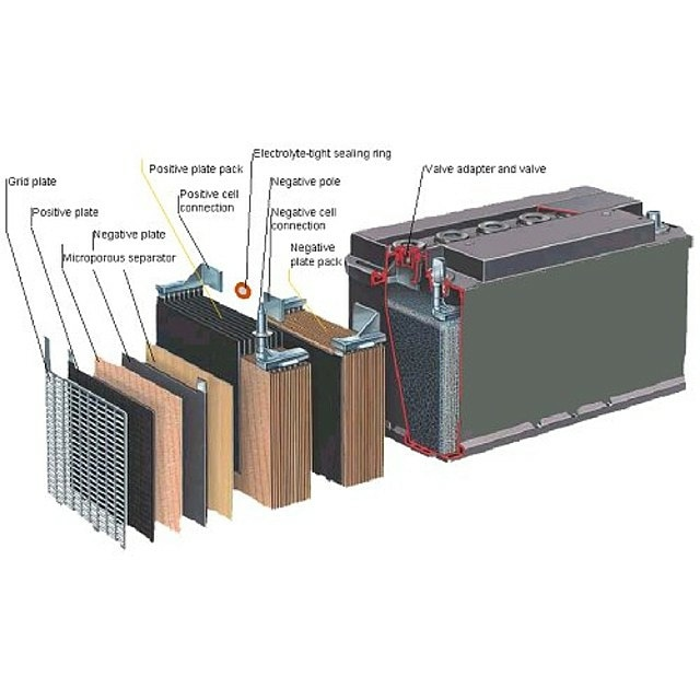 Lead acid battery recycling for the twenty-first century